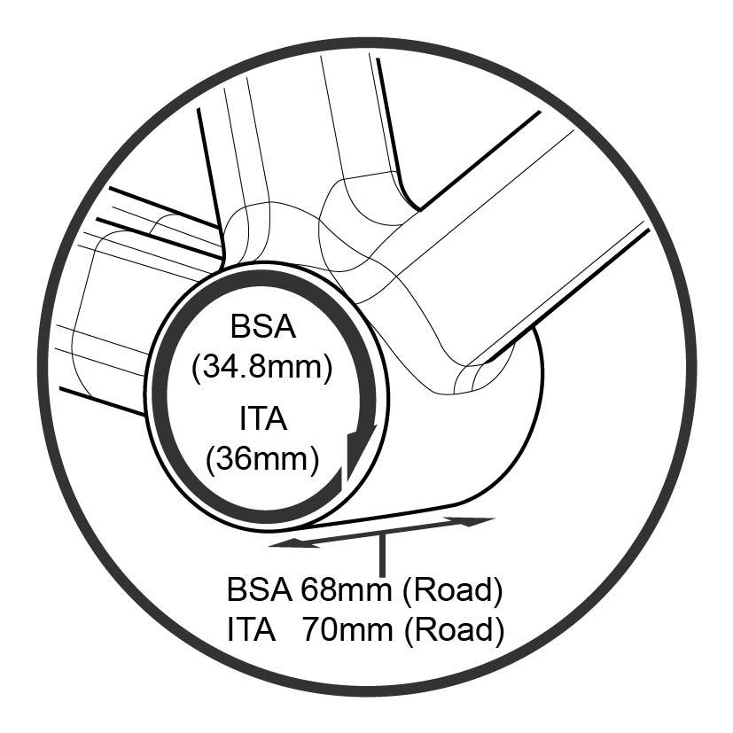 BSA krankboks ENG/ITA