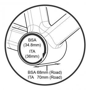Krankboks BSA  - ENG/ITA